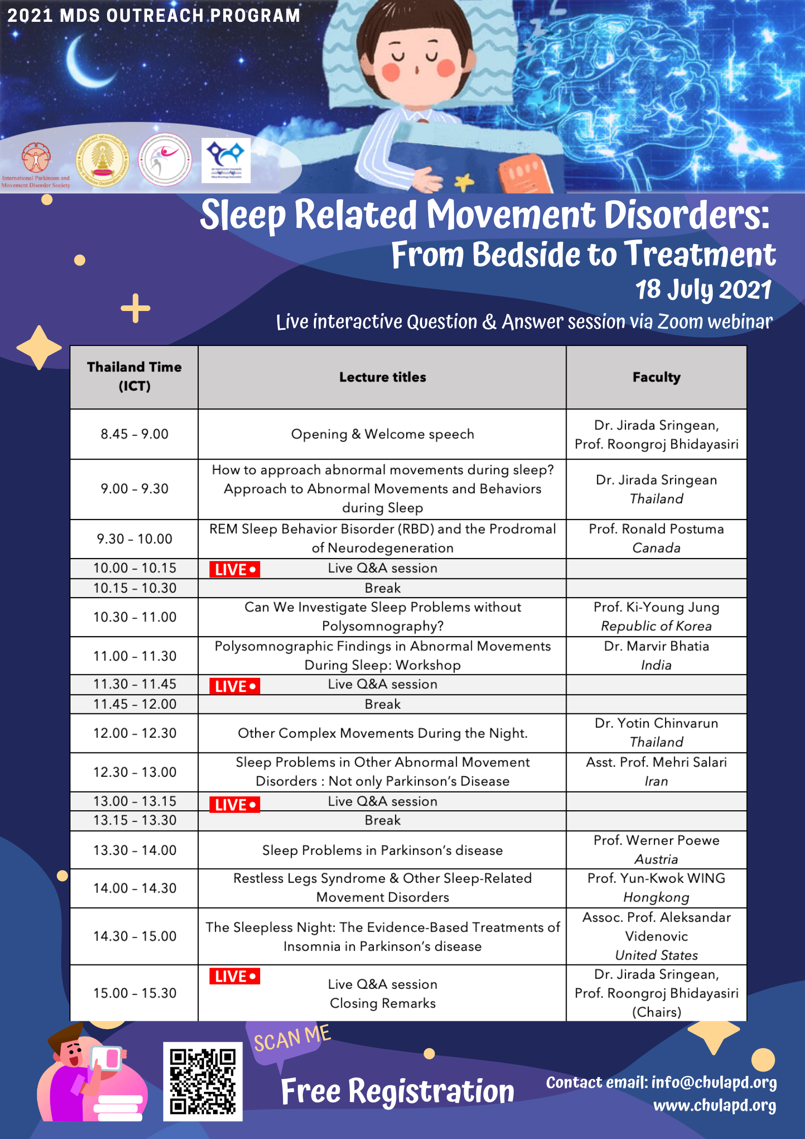 Sleep related movement disorders: From bedside the treatment